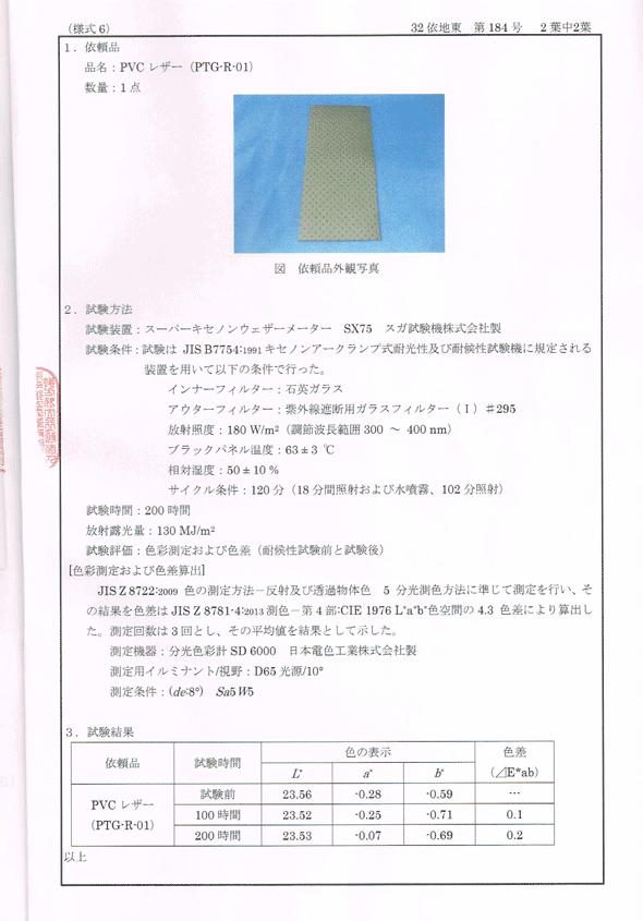 パンチングレザー黒色の耐候性試験成績書